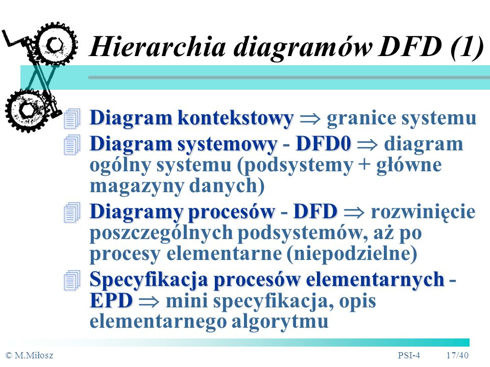 Hierarchia diagramów DFD (1)