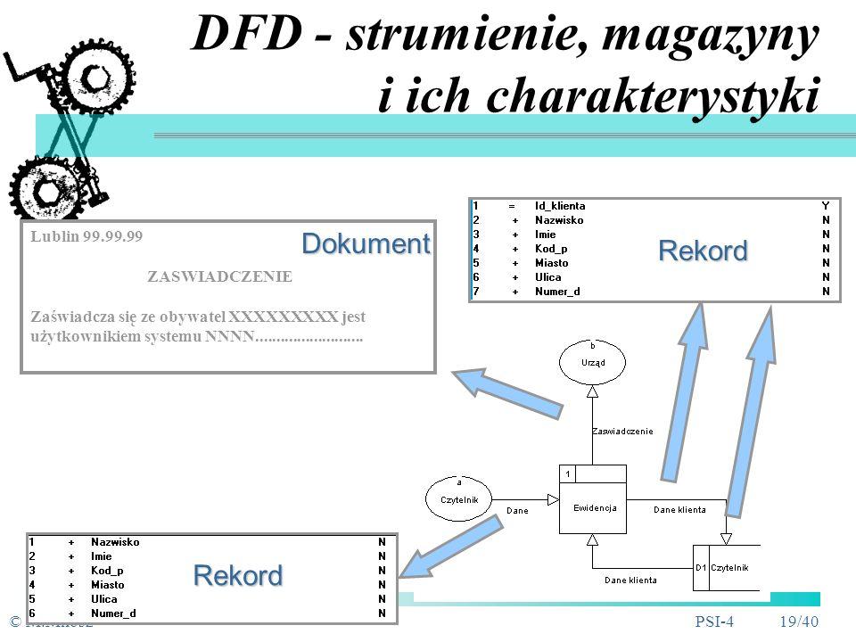 DFD - strumienie, magazyny i ich charakterystyki