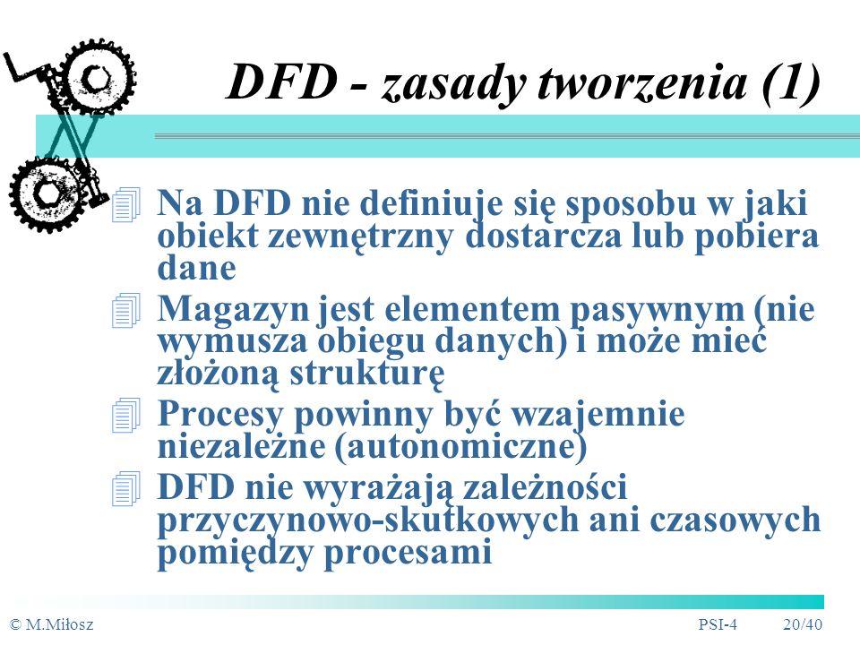 DFD - zasady tworzenia (1)