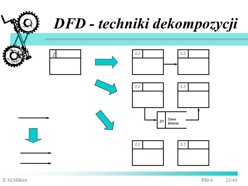 DFD - techniki dekompozycji