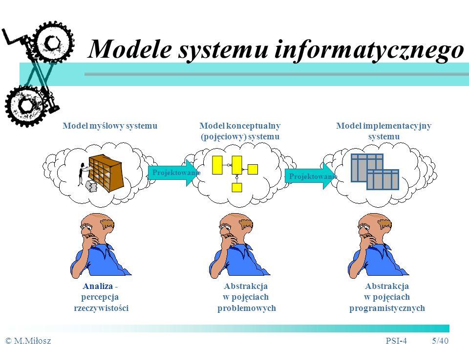 Modele systemu informatycznego