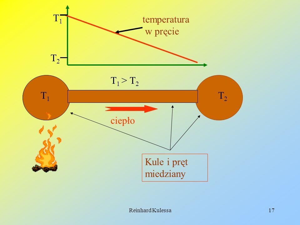 T1 temperatura w pręcie T2 T1 > T2 T1 T2 ciepło Kule i pręt