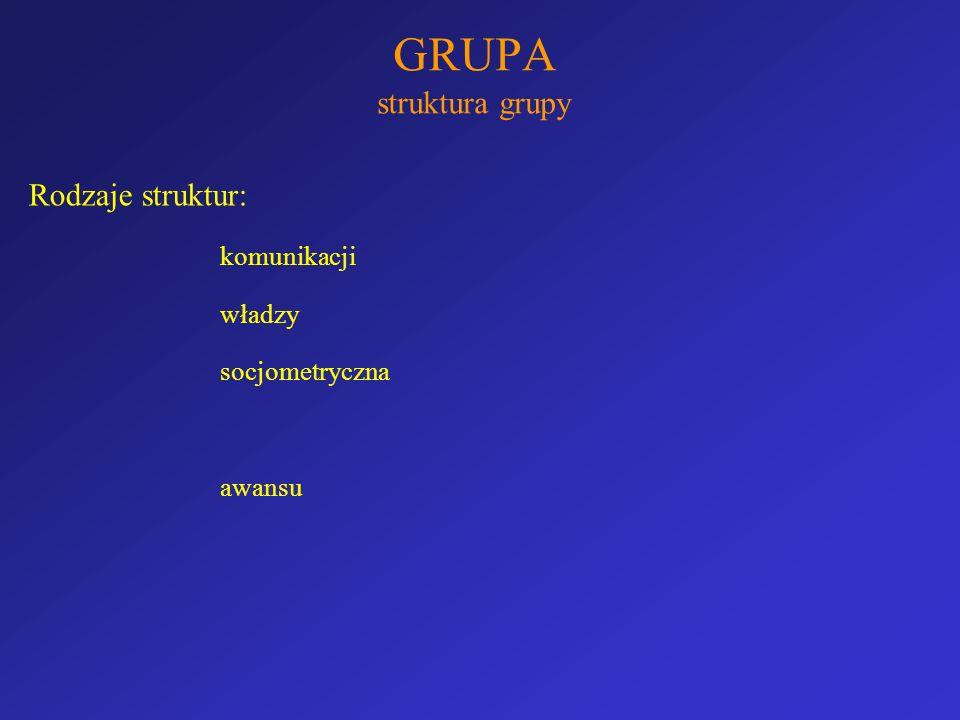 GRUPA struktura grupy Rodzaje struktur: komunikacji władzy