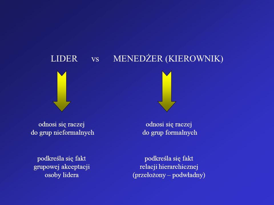 LIDER vs MENEDŻER (KIEROWNIK)