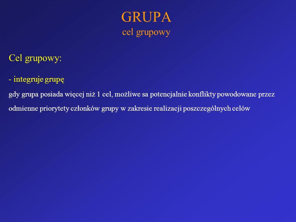GRUPA cel grupowy Cel grupowy: