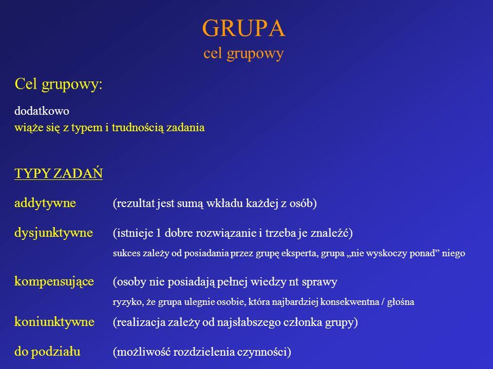 GRUPA cel grupowy Cel grupowy: TYPY ZADAŃ