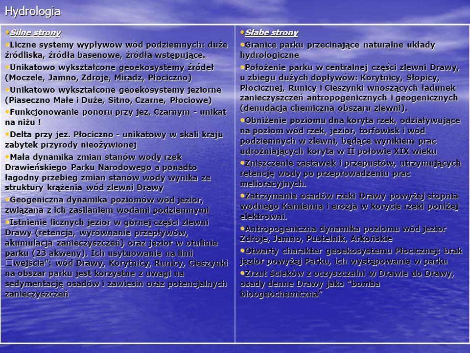 Hydrologia Silne strony