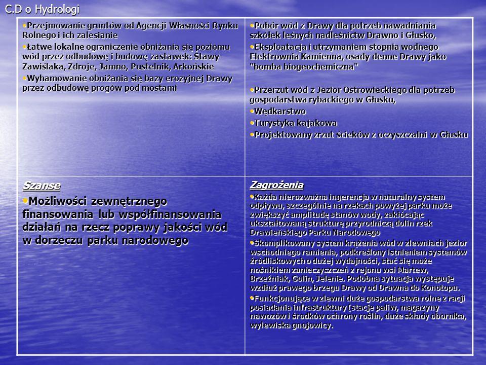 C.D o Hydrologi Przejmowanie gruntów od Agencji Własności Rynku Rolnego i ich zalesianie.