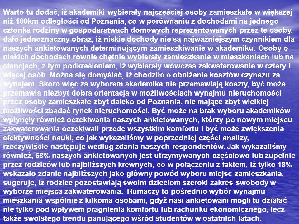 Warto tu dodać, iż akademiki wybierały najczęściej osoby zamieszkałe w większej niż 100km odległości od Poznania, co w porównaniu z dochodami na jednego członka rodziny w gospodarstwach domowych reprezentowanych przez te osoby, dało jednoznaczny obraz, iż niskie dochody nie są najważniejszym czynnikiem dla naszych ankietowanych determinującym zamieszkiwanie w akademiku.