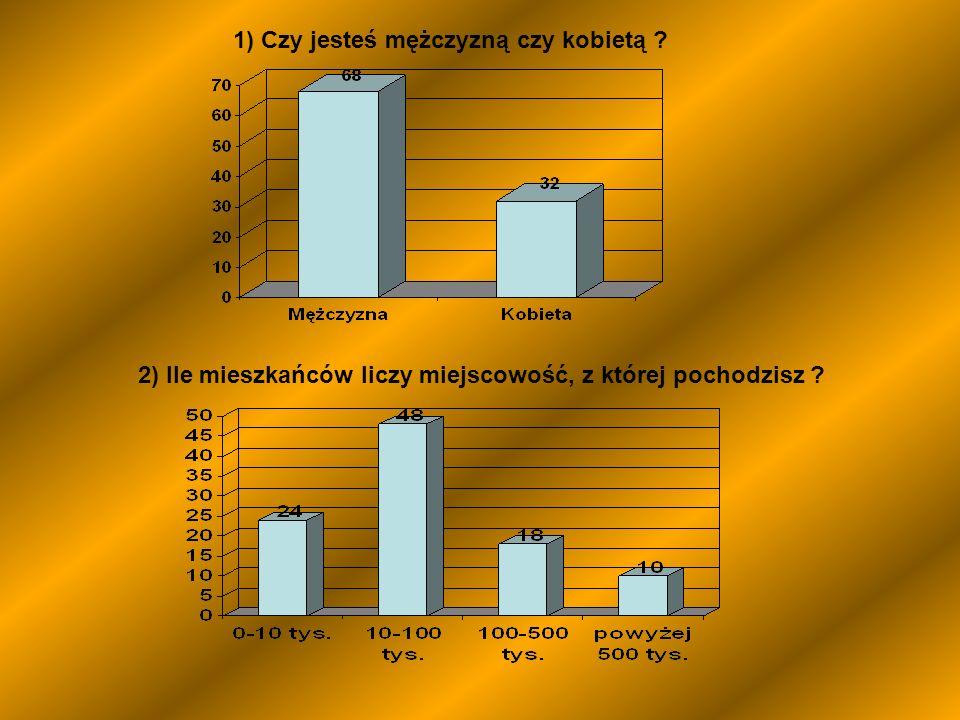 2) Ile mieszkańców liczy miejscowość, z której pochodzisz