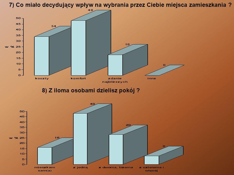 7) Co miało decydujący wpływ na wybrania przez Ciebie miejsca zamieszkania