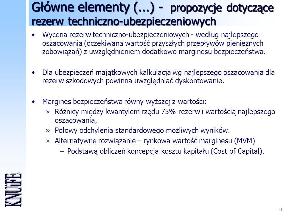 Główne elementy (...) - propozycje dotyczące rezerw techniczno-ubezpieczeniowych