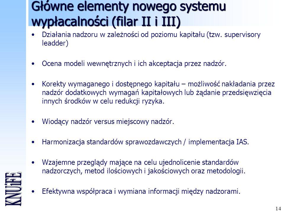 Główne elementy nowego systemu wypłacalności (filar II i III)