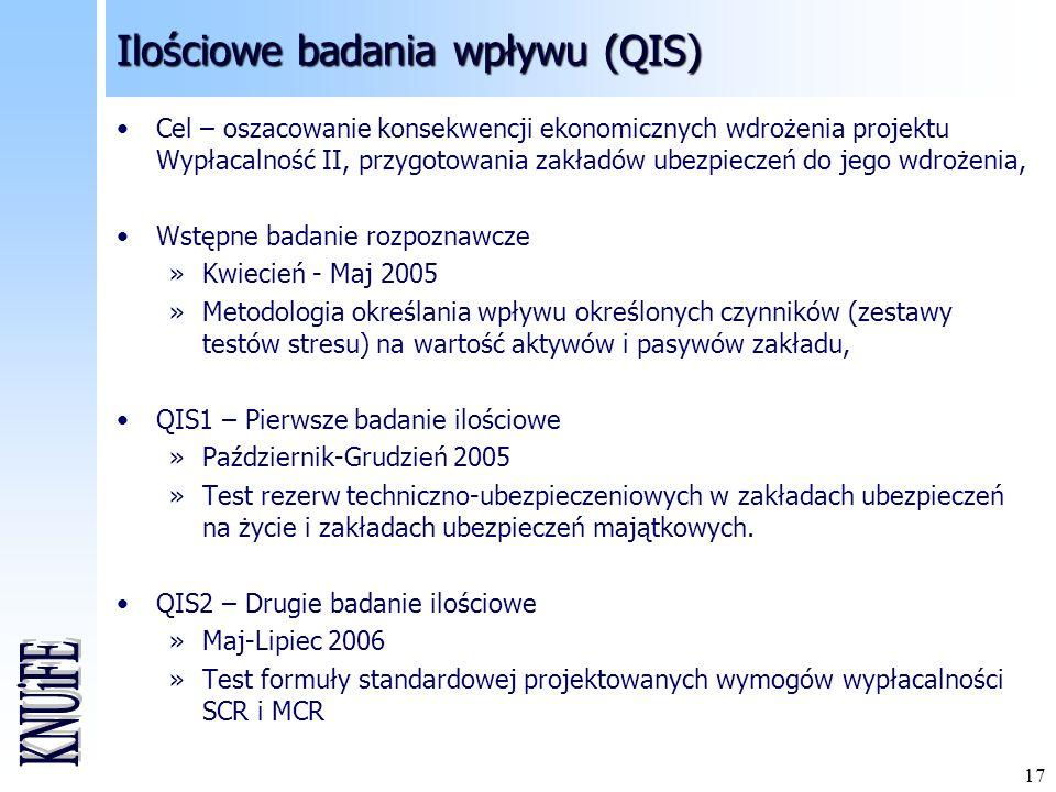 Ilościowe badania wpływu (QIS)