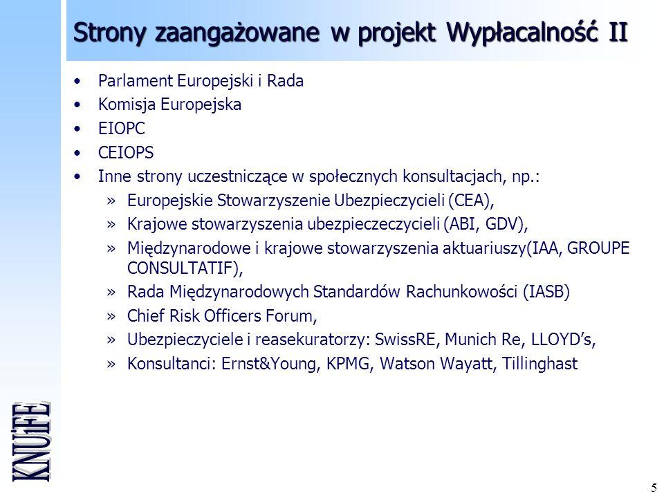 Strony zaangażowane w projekt Wypłacalność II
