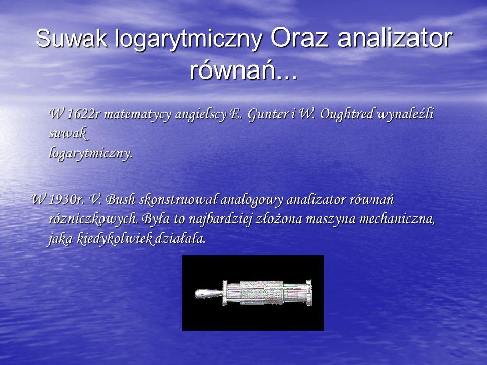 Suwak logarytmiczny Oraz analizator równań...