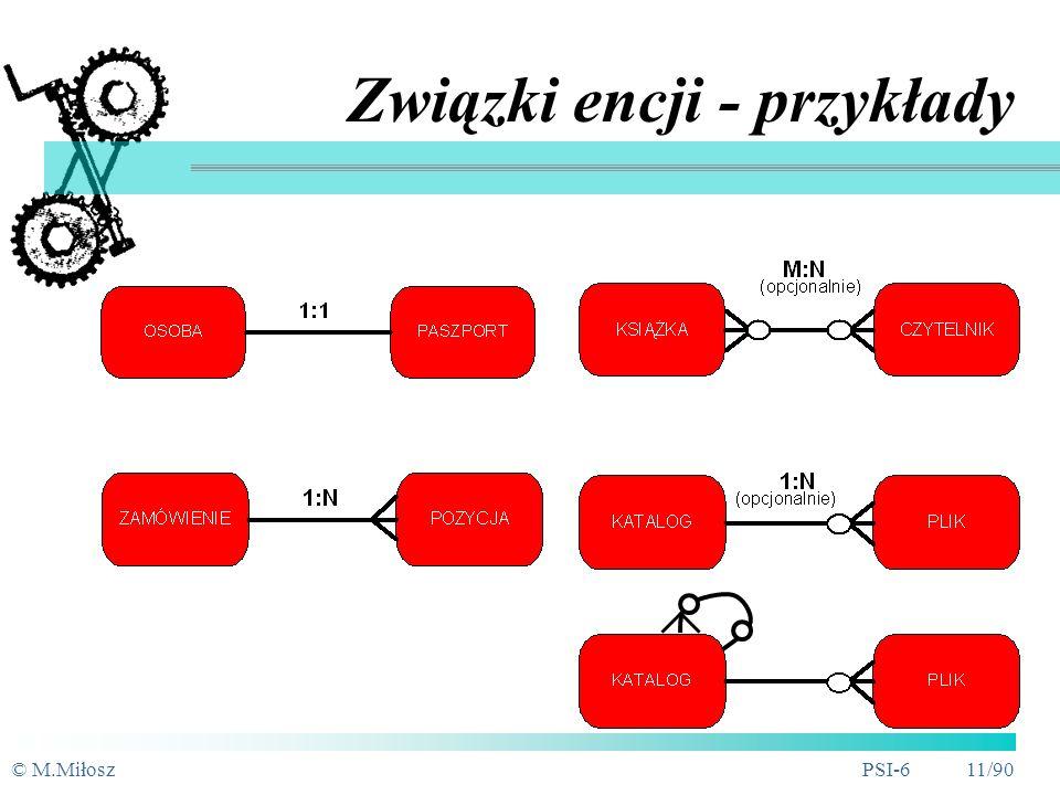 Związki encji - przykłady