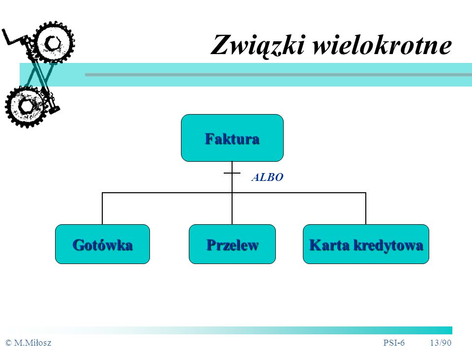Związki wielokrotne Faktura Gotówka Przelew Karta kredytowa ALBO
