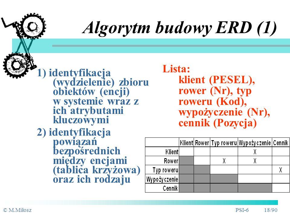 Algorytm budowy ERD (1) Lista: klient (PESEL), rower (Nr), typ roweru (Kod), wypożyczenie (Nr), cennik (Pozycja)
