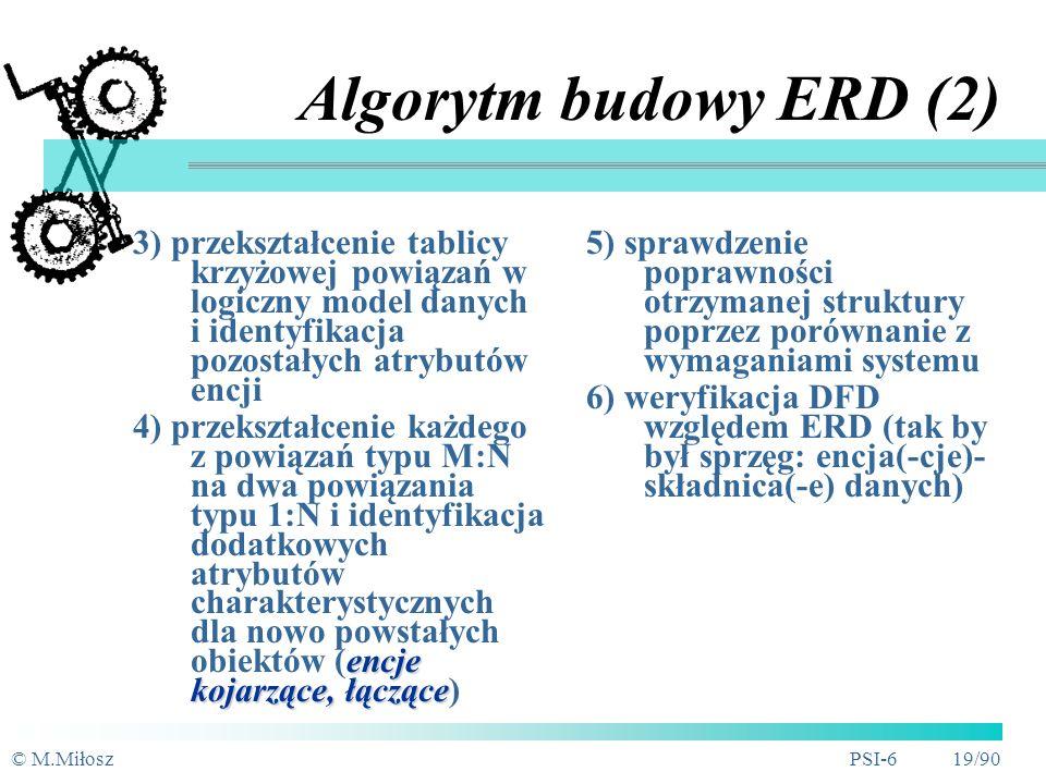 Algorytm budowy ERD (2) 3) przekształcenie tablicy krzyżowej powiązań w logiczny model danych i identyfikacja pozostałych atrybutów encji.