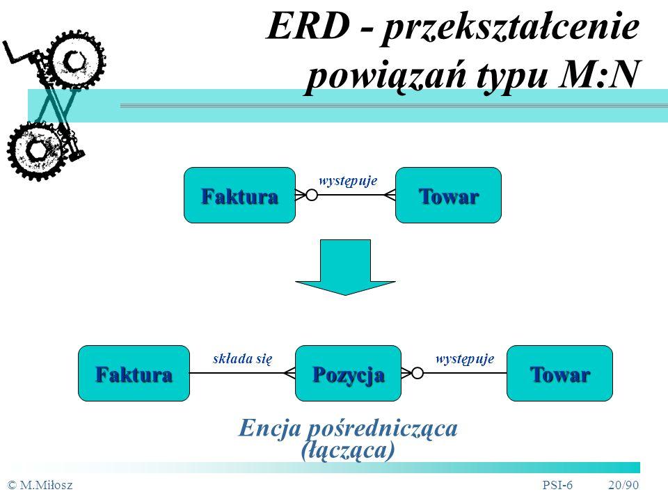 ERD - przekształcenie powiązań typu M:N