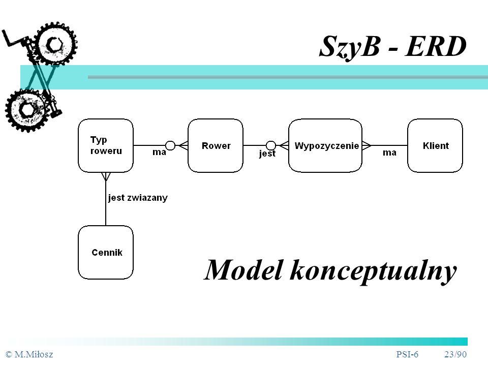 SzyB - ERD Model konceptualny © M.Miłosz