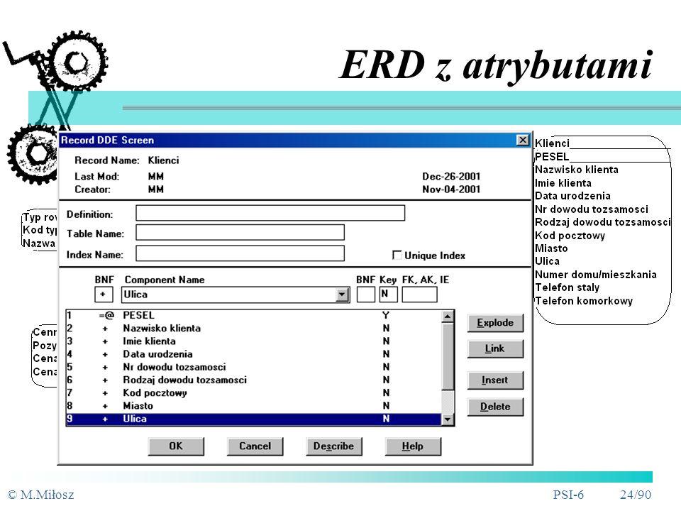 ERD z atrybutami © M.Miłosz