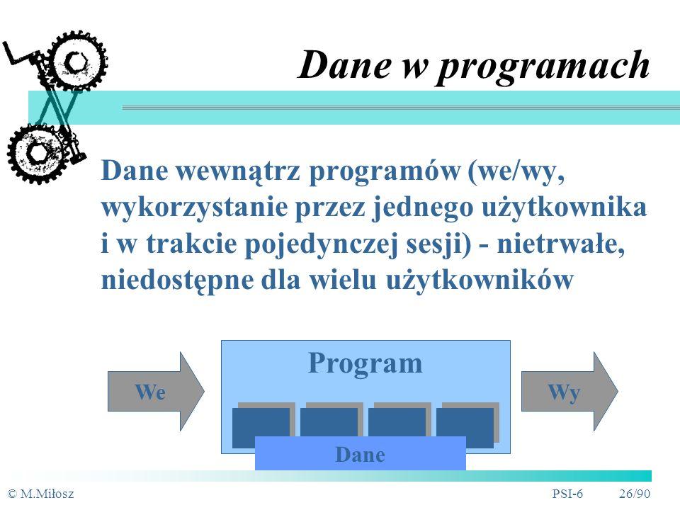 Dane w programach