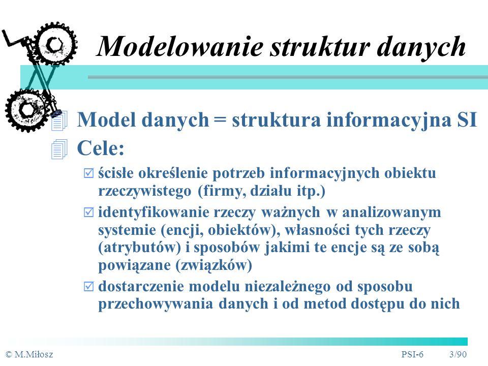 Modelowanie struktur danych