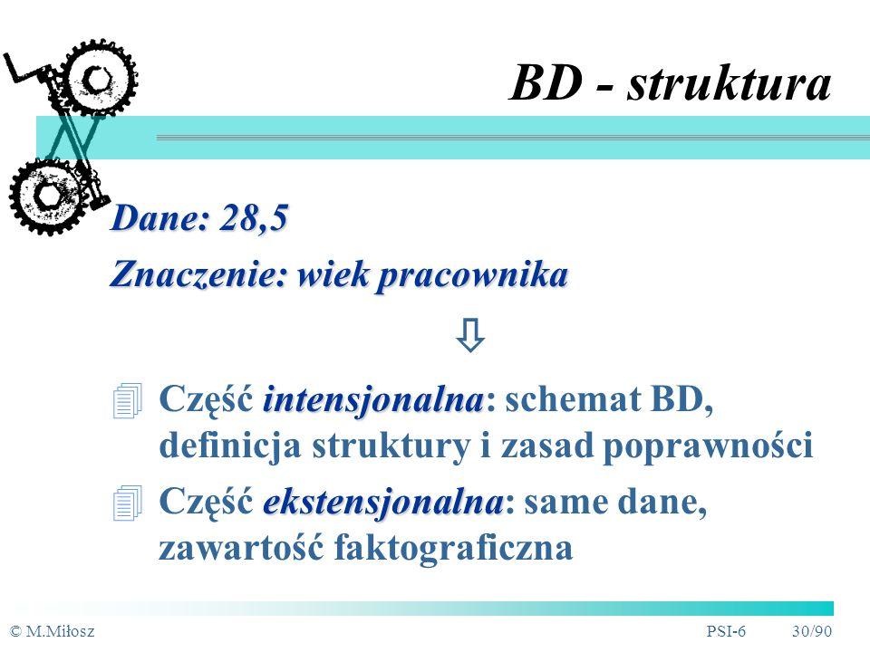 BD - struktura  Dane: 28,5 Znaczenie: wiek pracownika