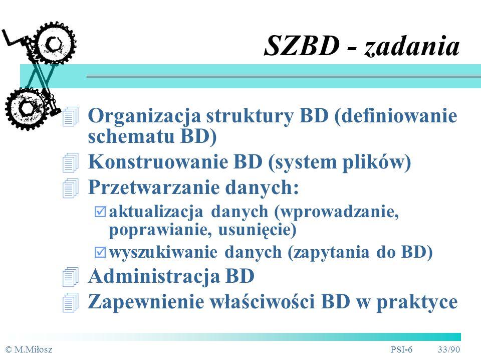 SZBD - zadania Organizacja struktury BD (definiowanie schematu BD)