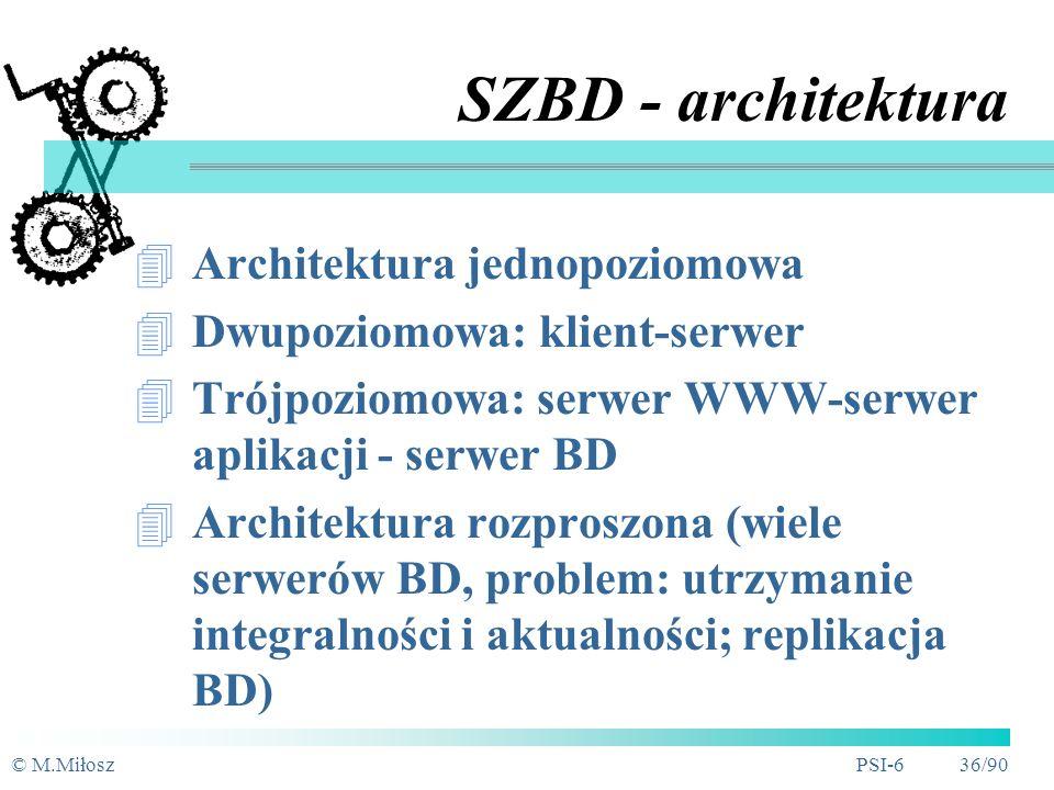 SZBD - architektura Architektura jednopoziomowa