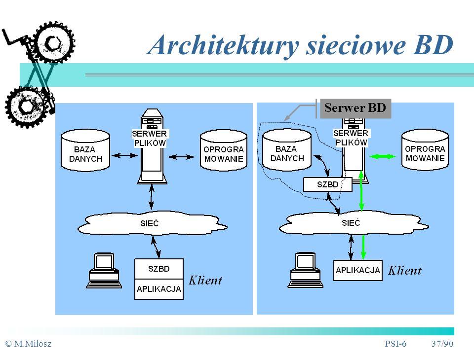 Architektury sieciowe BD