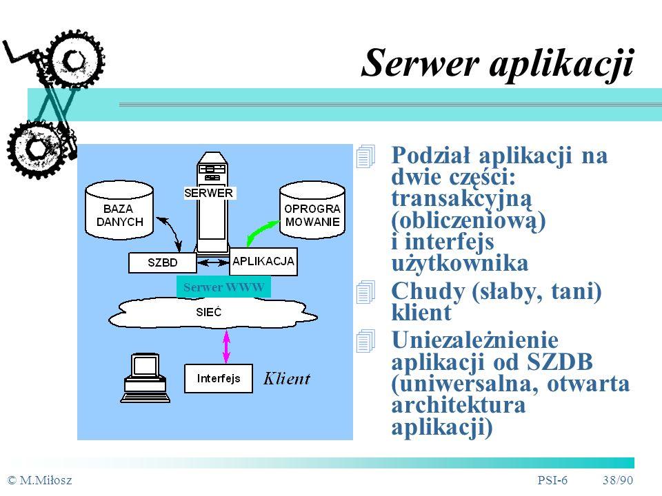 Serwer aplikacji Podział aplikacji na dwie części: transakcyjną (obliczeniową) i interfejs użytkownika.