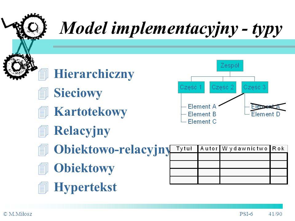 Model implementacyjny - typy