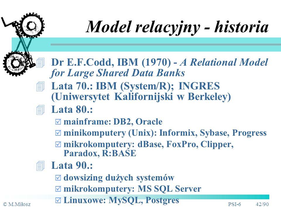 Model relacyjny - historia