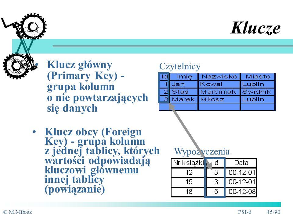 Klucze Klucz główny (Primary Key) - grupa kolumn o nie powtarzających się danych. Czytelnicy.