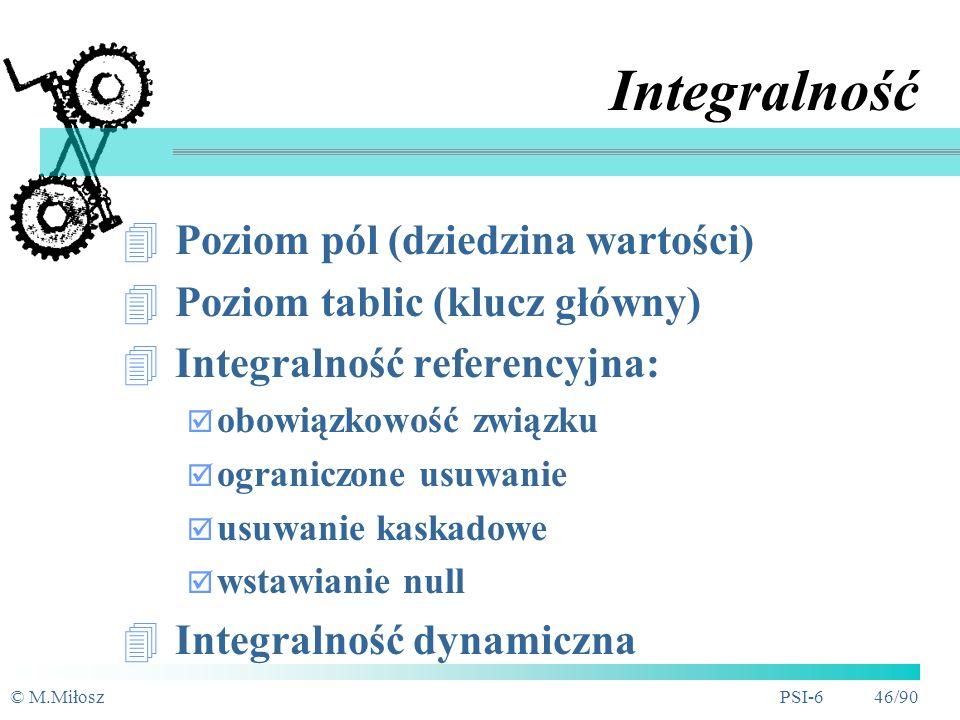 Integralność Poziom pól (dziedzina wartości)