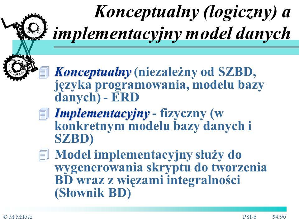 Konceptualny (logiczny) a implementacyjny model danych