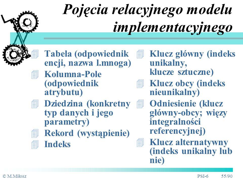 Pojęcia relacyjnego modelu implementacyjnego