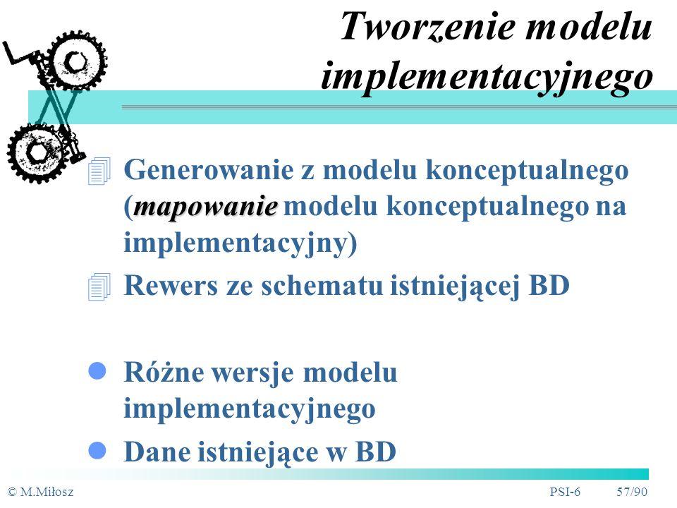 Tworzenie modelu implementacyjnego