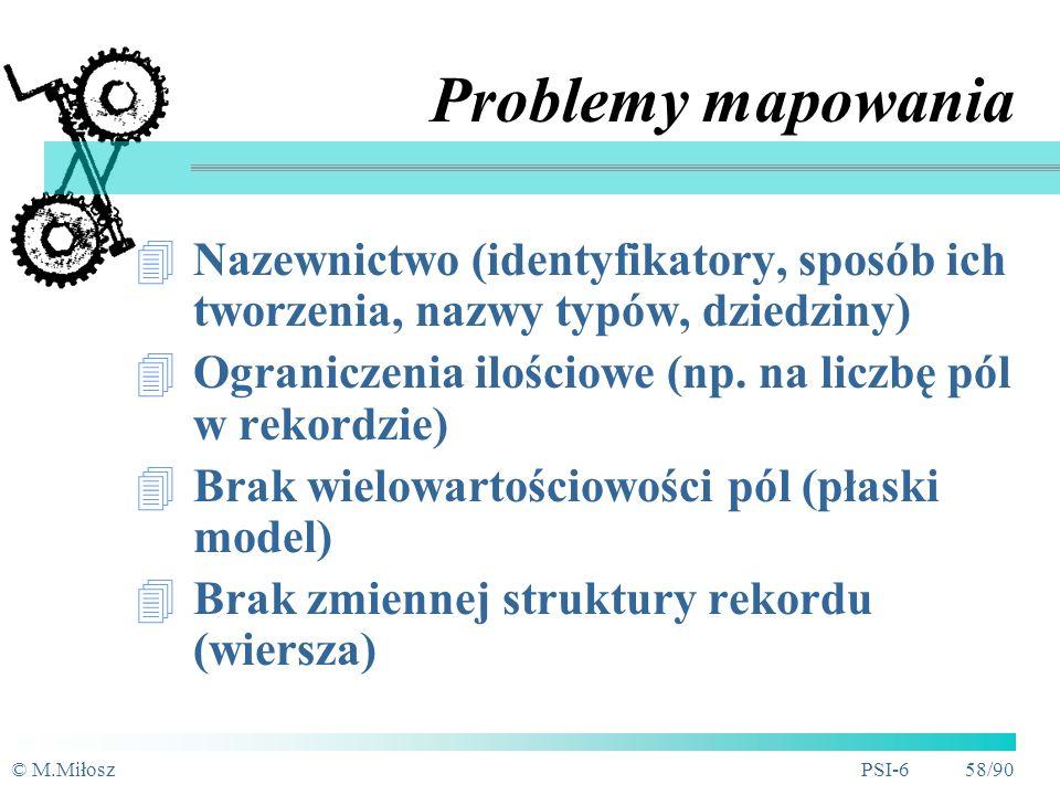 Problemy mapowania Nazewnictwo (identyfikatory, sposób ich tworzenia, nazwy typów, dziedziny) Ograniczenia ilościowe (np. na liczbę pól w rekordzie)