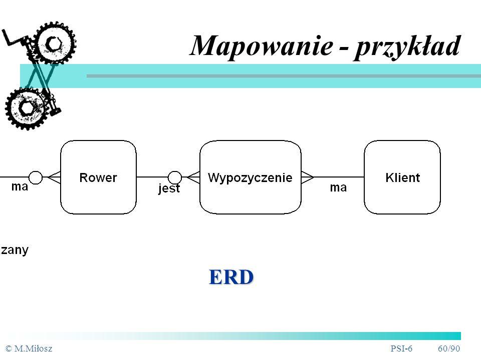 Mapowanie - przykład ERD © M.Miłosz