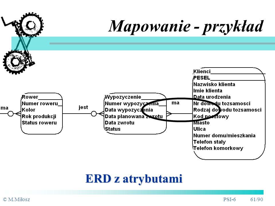 Mapowanie - przykład ERD z atrybutami © M.Miłosz