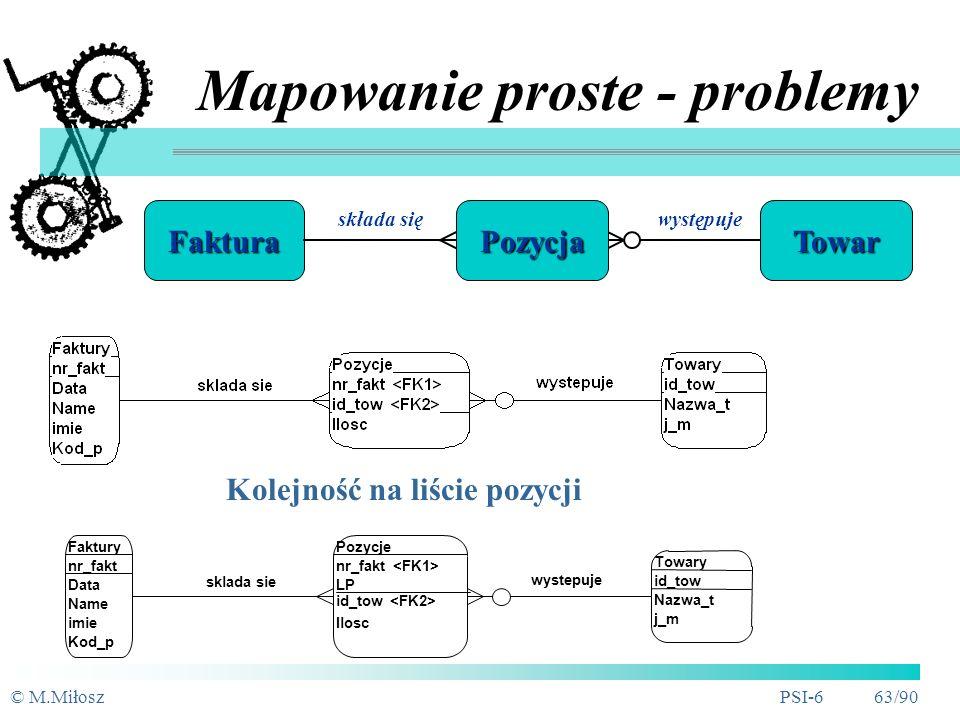 Mapowanie proste - problemy
