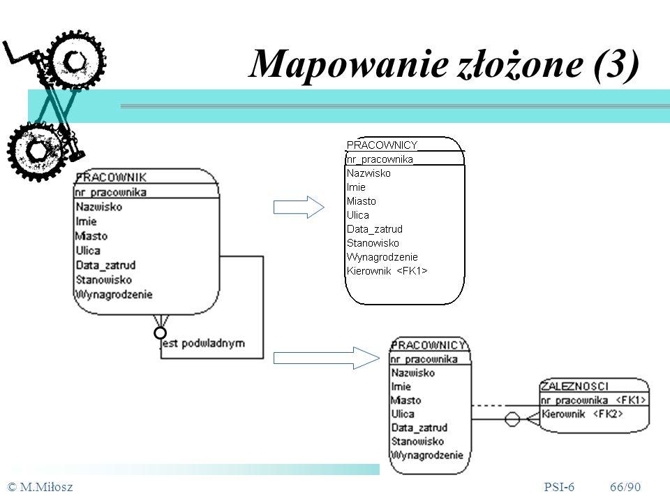 Mapowanie złożone (3) © M.Miłosz