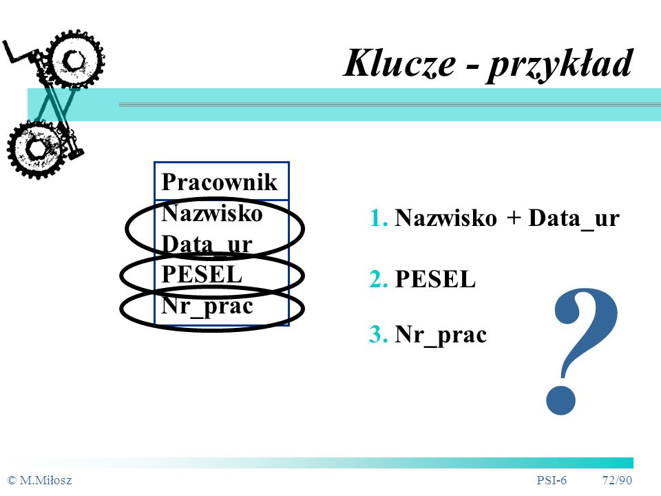 Klucze - przykład Pracownik Nazwisko Data_ur 1. Nazwisko + Data_ur