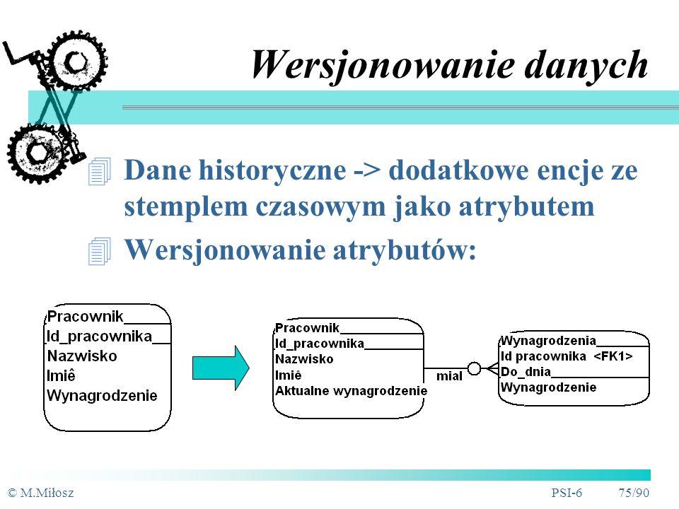 Wersjonowanie danych Dane historyczne -> dodatkowe encje ze stemplem czasowym jako atrybutem. Wersjonowanie atrybutów: