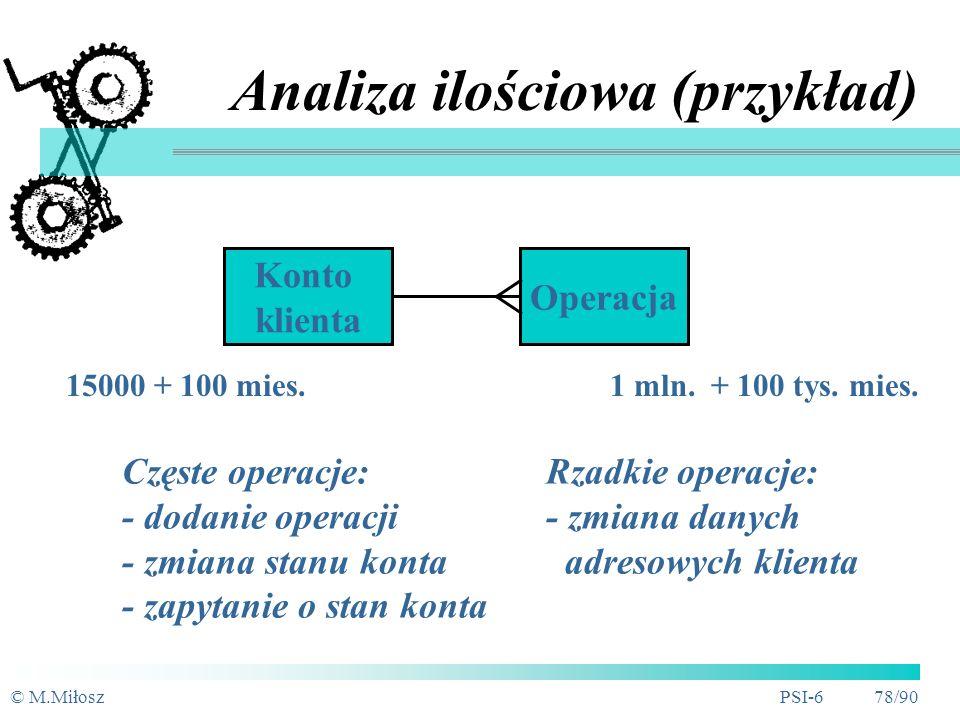 Analiza ilościowa (przykład)