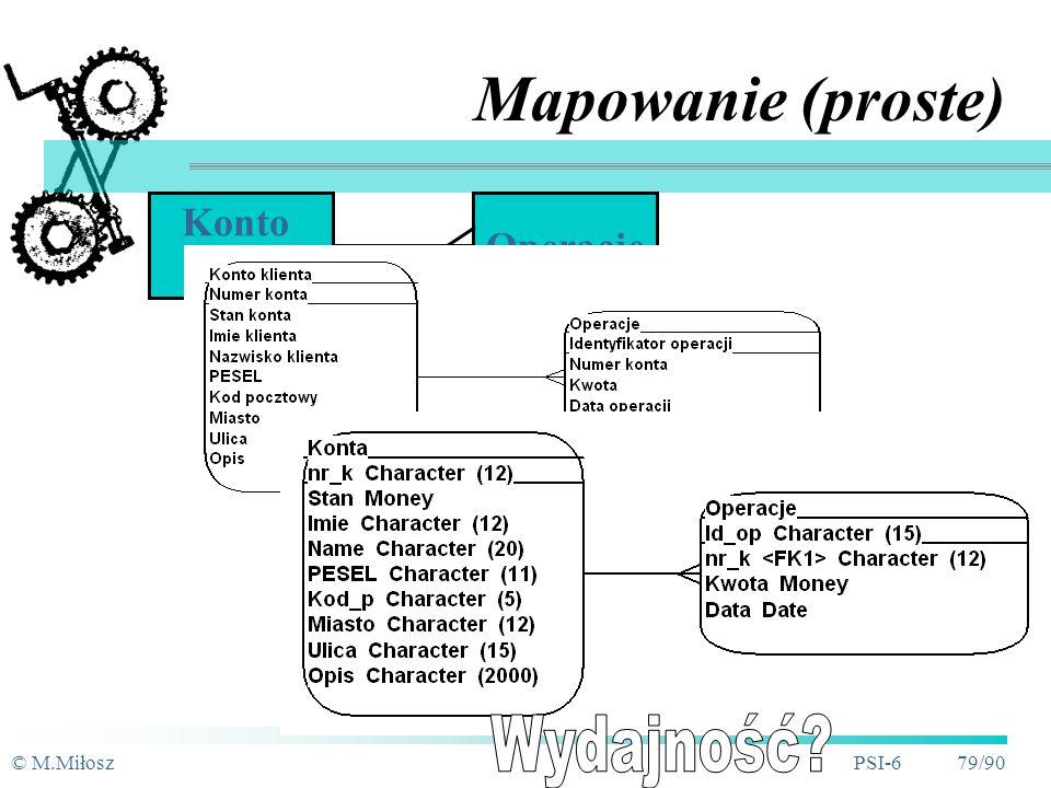 Mapowanie (proste) Konto klienta Operacje Wydajność © M.Miłosz